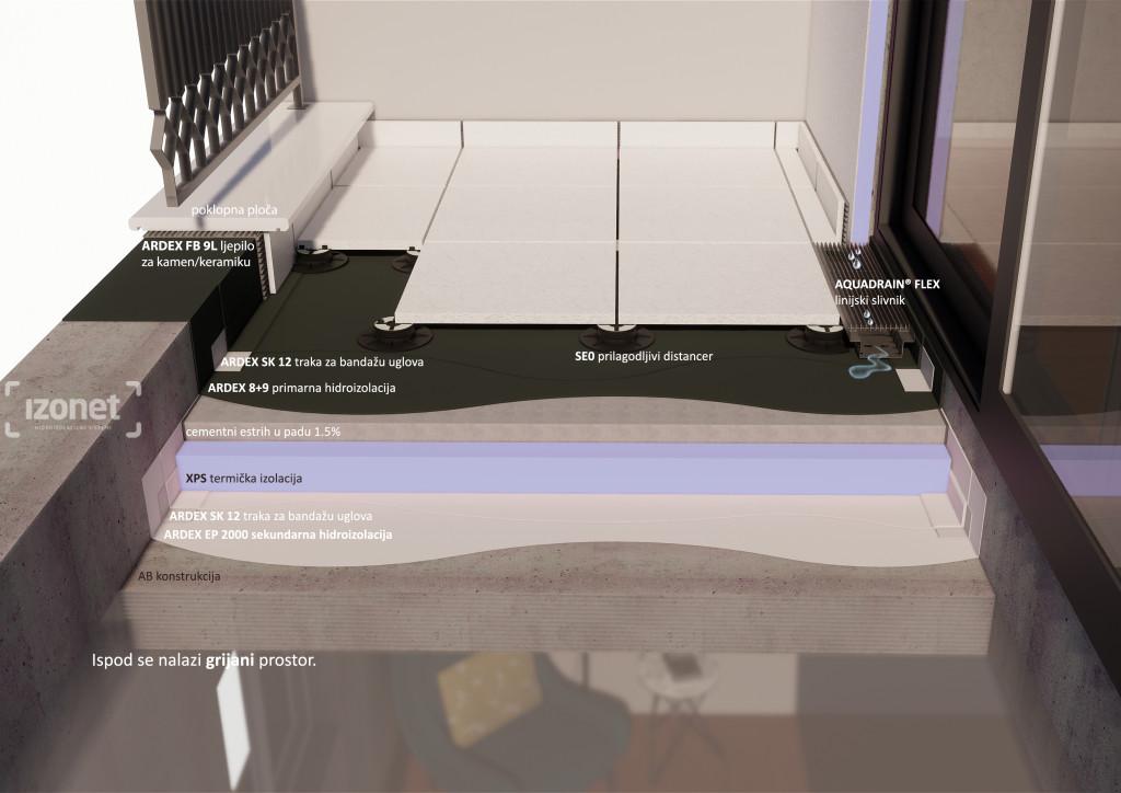 Slika proizvoda
